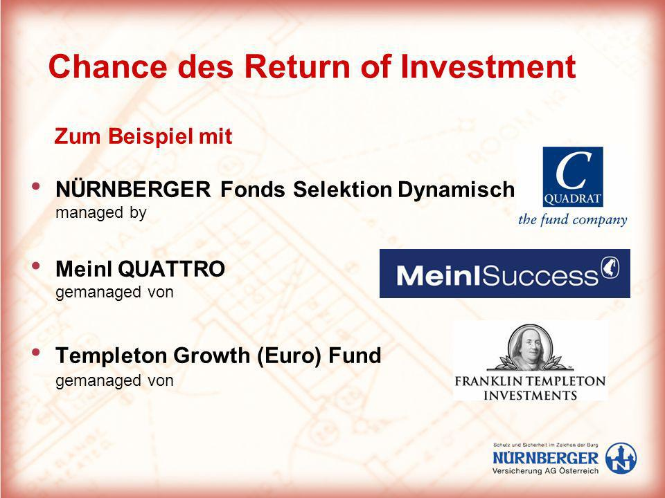 Zum Beispiel mit NÜRNBERGER Fonds Selektion Dynamisch managed by Meinl QUATTRO gemanaged von Templeton Growth (Euro) Fund gemanaged von Chance des Ret