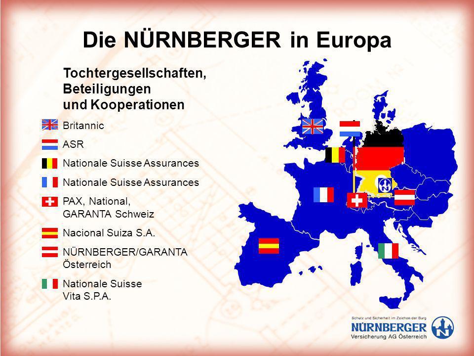 Die NÜRNBERGER in Europa Tochtergesellschaften, Beteiligungen und Kooperationen Britannic ASR Nationale Suisse Assurances PAX, National, GARANTA Schwe
