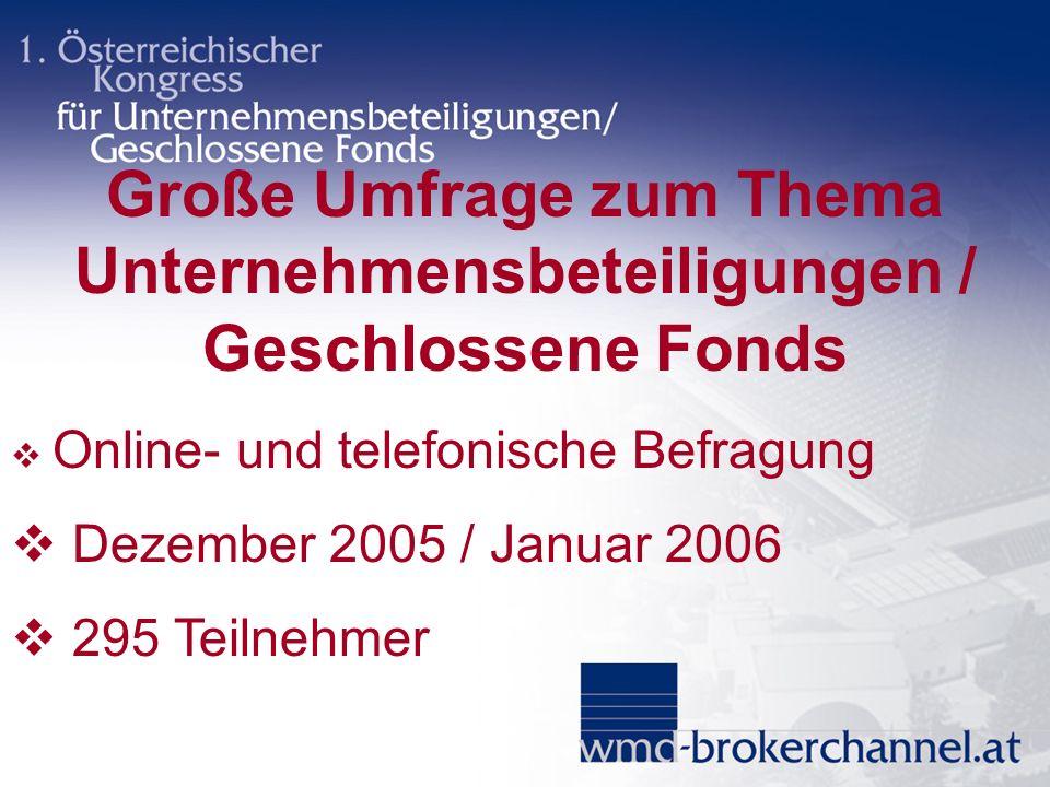 Große Umfrage zum Thema Unternehmensbeteiligungen / Geschlossene Fonds Online- und telefonische Befragung Dezember 2005 / Januar 2006 295 Teilnehmer
