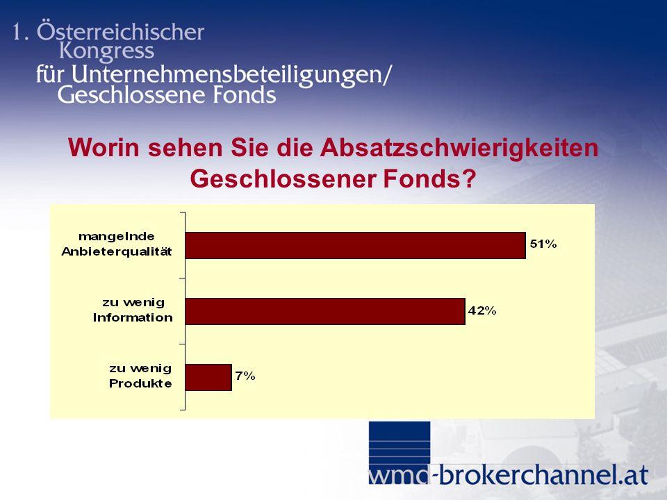 Worin sehen Sie die Absatzschwierigkeiten Geschlossener Fonds?