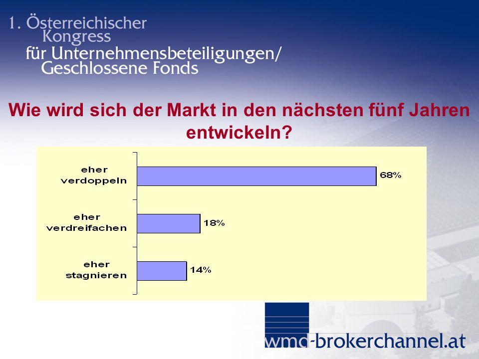 Wie wird sich der Markt in den nächsten fünf Jahren entwickeln?