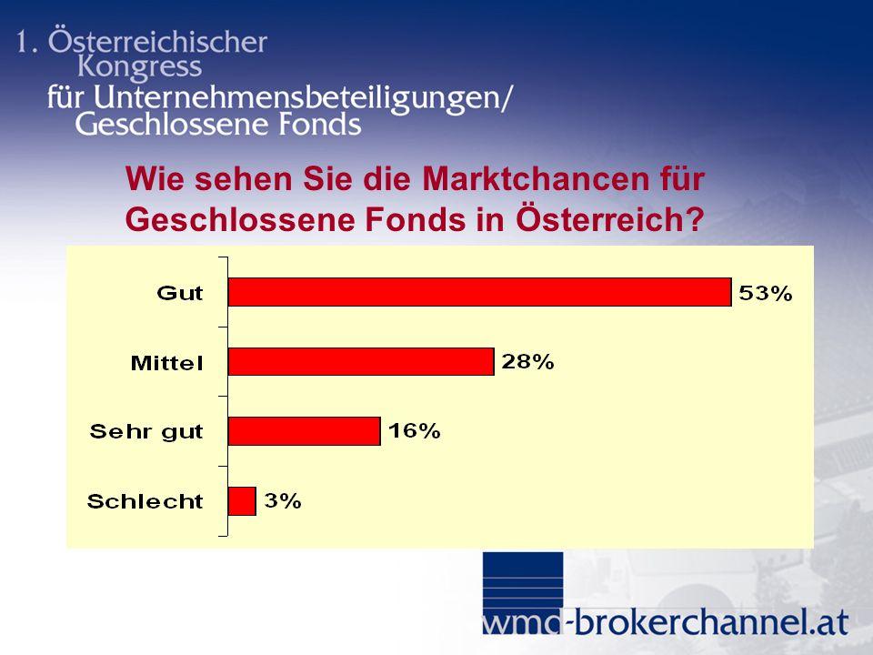 Wie sehen Sie die Marktchancen für Geschlossene Fonds in Österreich?