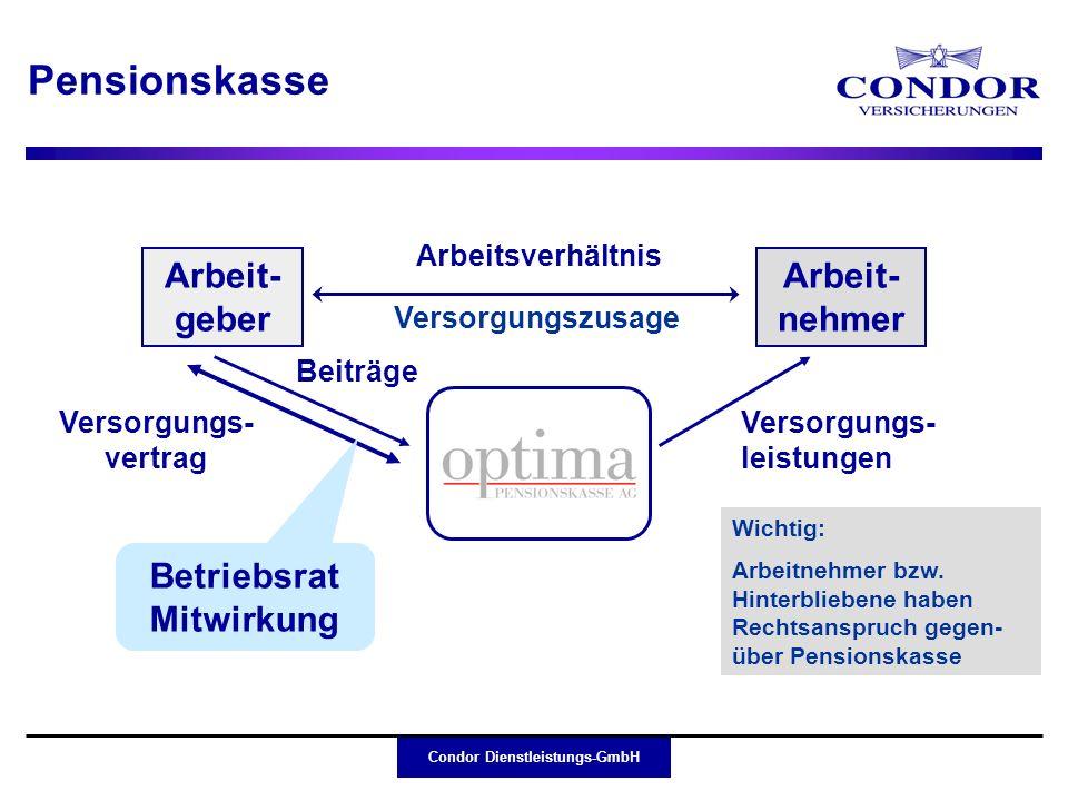 Condor Dienstleistungs-GmbH Arbeit- geber Arbeit- nehmer Arbeitsverhältnis Versorgungs- leistungen Beiträge Versorgungs- vertrag Betriebsrat Mitwirkun
