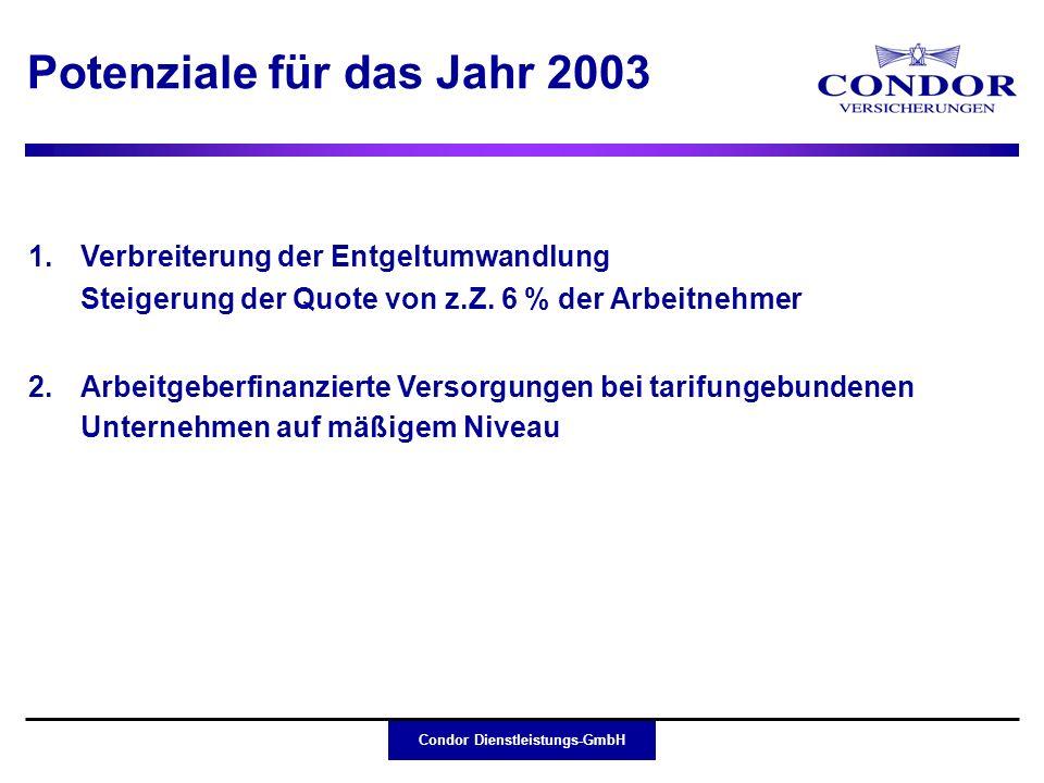 Condor Dienstleistungs-GmbH Potenziale für das Jahr 2003 1.Verbreiterung der Entgeltumwandlung Steigerung der Quote von z.Z. 6 % der Arbeitnehmer 2.Ar
