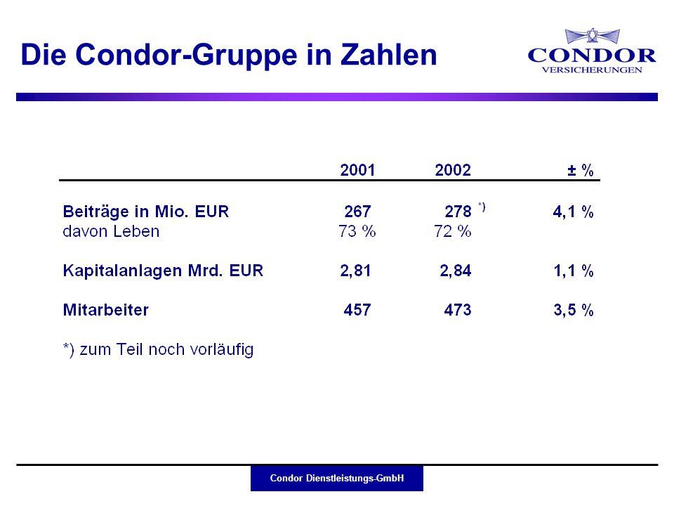 Condor Dienstleistungs-GmbH Condor Leben Bestandszusammensetzung stat.