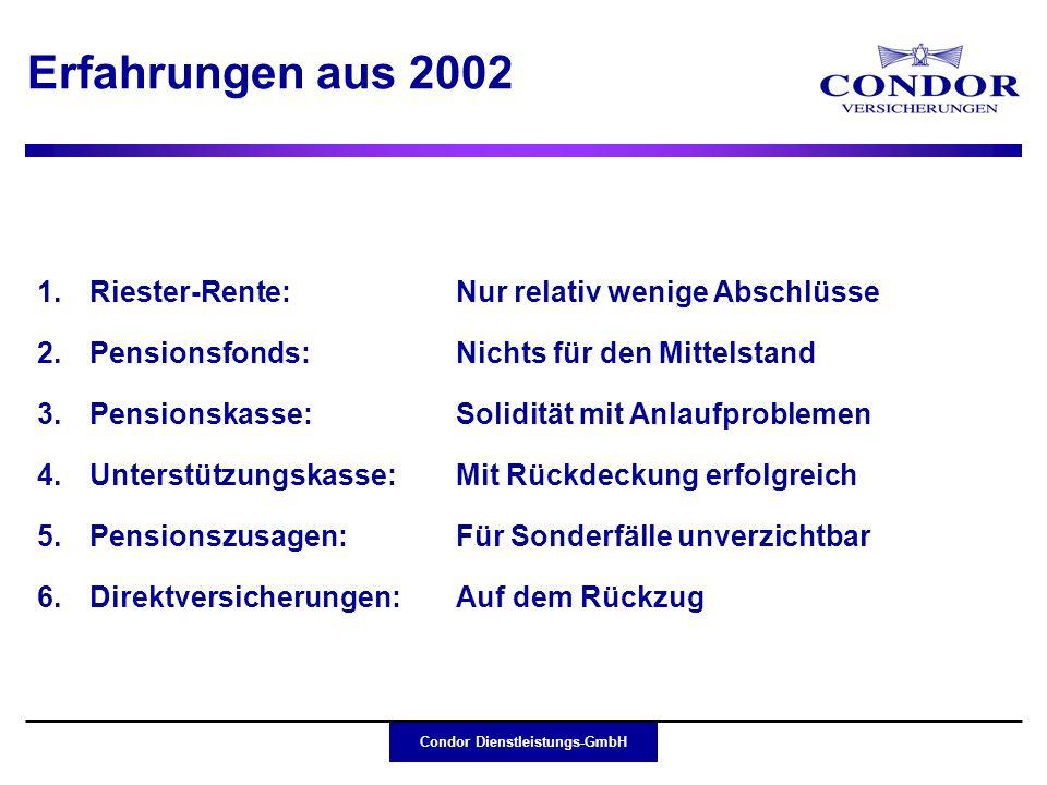Condor Dienstleistungs-GmbH Erfahrungen aus 2002 1.Riester-Rente: Nur relativ wenige Abschlüsse 2.Pensionsfonds: Nichts für den Mittelstand 3.Pensions