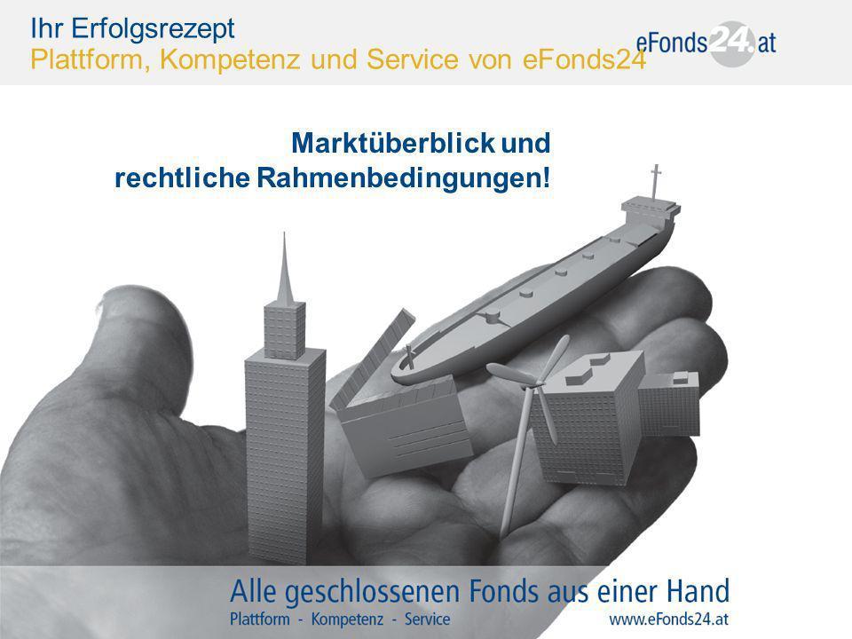 1 Ihr Erfolgsrezept Plattform, Kompetenz und Service von eFonds24 Marktüberblick und rechtliche Rahmenbedingungen!