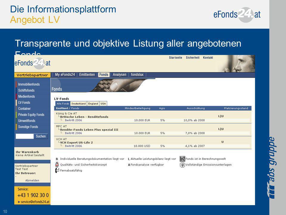10 Die Informationsplattform Angebot LV Transparente und objektive Listung aller angebotenen Fonds