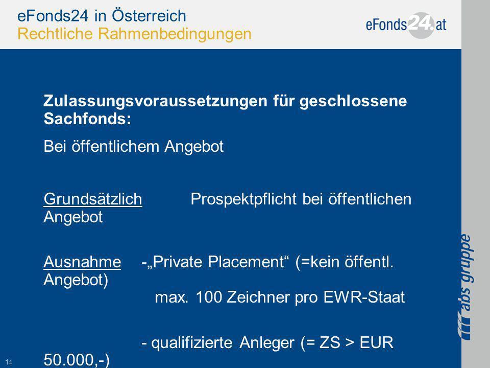 14 eFonds24 in Österreich Rechtliche Rahmenbedingungen Zulassungsvoraussetzungen für geschlossene Sachfonds: Bei öffentlichem Angebot GrundsätzlichProspektpflicht bei öffentlichen Angebot Ausnahme-Private Placement (=kein öffentl.