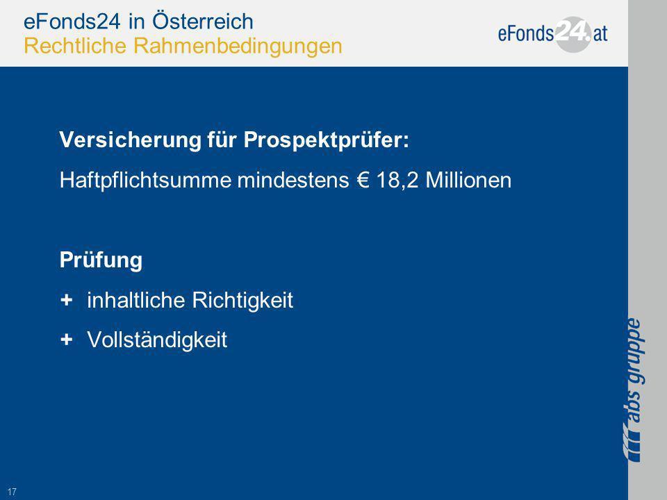 17 eFonds24 in Österreich Rechtliche Rahmenbedingungen Versicherung für Prospektprüfer: Haftpflichtsumme mindestens 18,2 Millionen Prüfung +inhaltliche Richtigkeit +Vollständigkeit