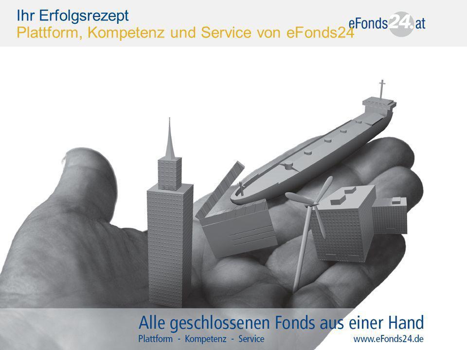 19 Ihr Erfolgsrezept Plattform, Kompetenz und Service von eFonds24