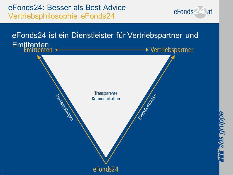 3 eFonds24: Besser als Best Advice Vertriebsphilosophie eFonds24 eFonds24 ist ein Dienstleister für Vertriebspartner und Emittenten