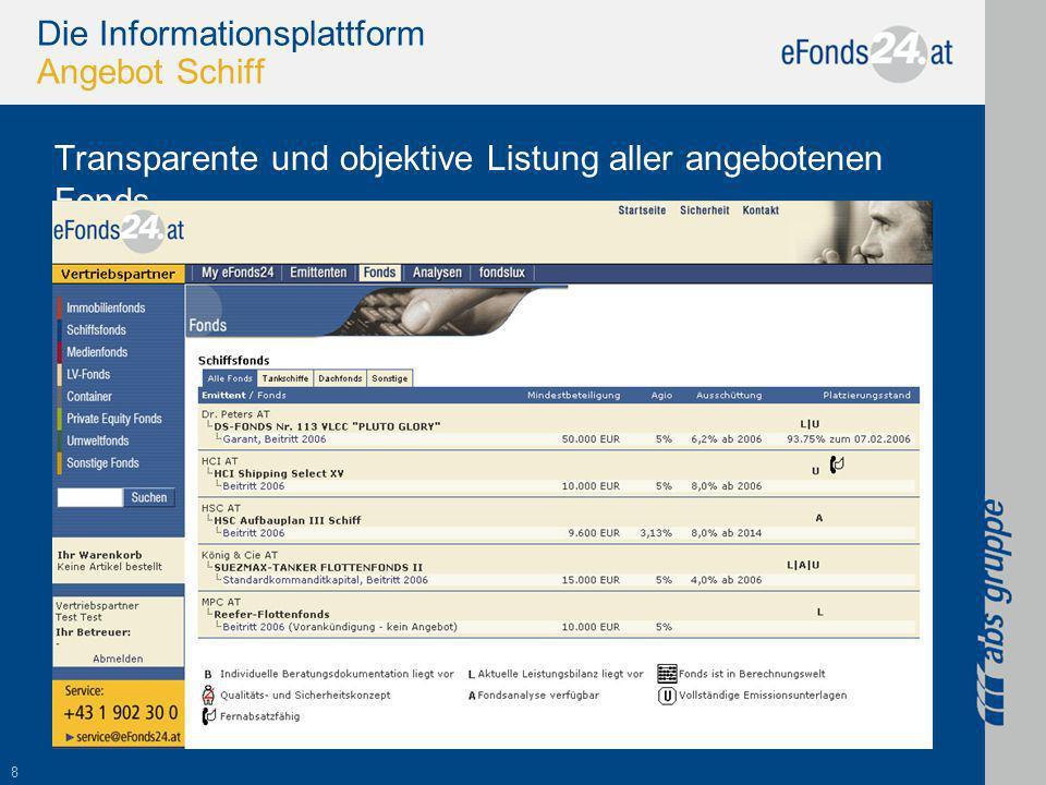 8 Die Informationsplattform Angebot Schiff Transparente und objektive Listung aller angebotenen Fonds