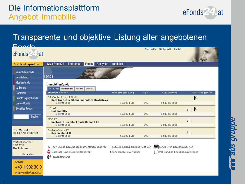 9 Die Informationsplattform Angebot Immobilie Transparente und objektive Listung aller angebotenen Fonds