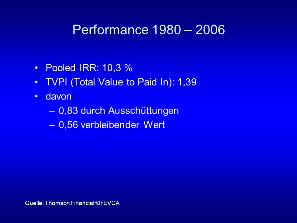 Performance 1980 – 2006 Pooled IRR: 10,3 % TVPI (Total Value to Paid In): 1,39 davon –0,83 durch Ausschüttungen –0,56 verbleibender Wert Quelle: Thoms