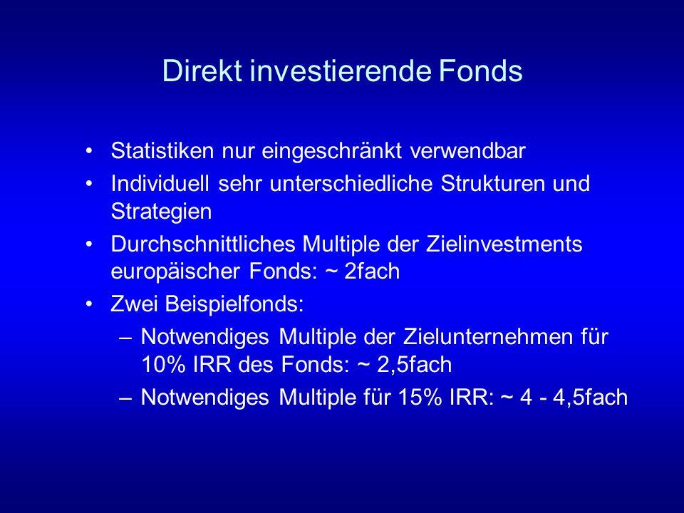 Direkt investierende Fonds Statistiken nur eingeschränkt verwendbar Individuell sehr unterschiedliche Strukturen und Strategien Durchschnittliches Mul