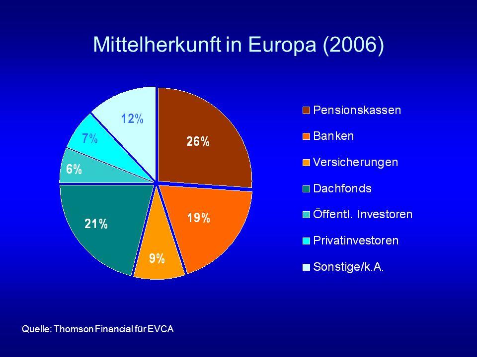 Pooled IRR 1980-2006 Quelle: Thomson Financial für EVCA