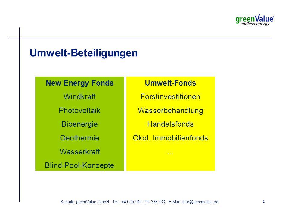 Kontakt: greenValue GmbH Tel.: +49 (0) 911 - 95 338 333 E-Mail: info@greenvalue.de4 Umwelt-Beteiligungen New Energy Fonds Windkraft Photovoltaik Bioenergie Geothermie Wasserkraft Blind-Pool-Konzepte Umwelt-Fonds Forstinvestitionen Wasserbehandlung Handelsfonds Ökol.