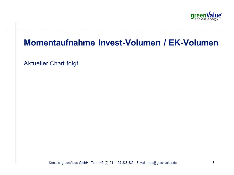 Kontakt: greenValue GmbH Tel.: +49 (0) 911 - 95 338 333 E-Mail: info@greenvalue.de7 Photovoltaikfonds Gesetzliche Vergütungssicherheit in u.a.