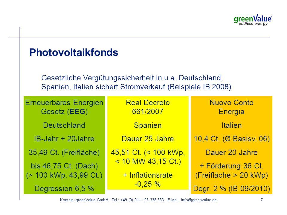 Kontakt: greenValue GmbH Tel.: +49 (0) 911 - 95 338 333 E-Mail: info@greenvalue.de8 Bioenergie-Beteiligungen, Biogas-Beteiligungen Bioenergie umfasst Biomasse-, Biogas- und Biotreibstoff- projekte Biotreibstofffonds (Biodiesel, Bioethanol) wurden angeboten, kamen nach unserer Ktn.