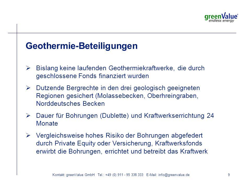 Kontakt: greenValue GmbH Tel.: +49 (0) 911 - 95 338 333 E-Mail: info@greenvalue.de10 Blind-Pool-Konzepte Sind aufgrund internationalen Wettbewerbs um Energieprojekte derzeit gut positioniert Akquirieren Kapital bei Investoren, um im nachhinein Energieprojekte zu kaufen Fremdfinanzierung in der Regel auf Projektebene, nicht auf Fondsebene Fondsstart sinnvoll, wenn Projekte mindestens optional gesichert sind, andernfalls Risiko ohne Projekte dazustehen bzw.