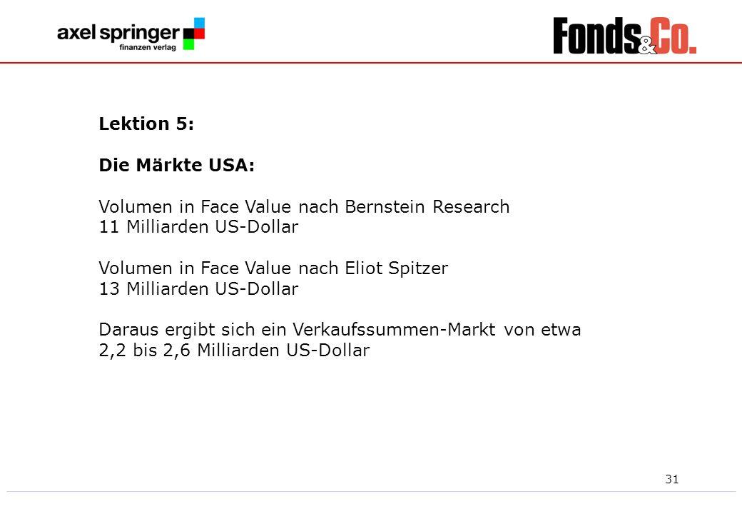 31 Lektion 5: Die Märkte USA: Volumen in Face Value nach Bernstein Research 11 Milliarden US-Dollar Volumen in Face Value nach Eliot Spitzer 13 Millia