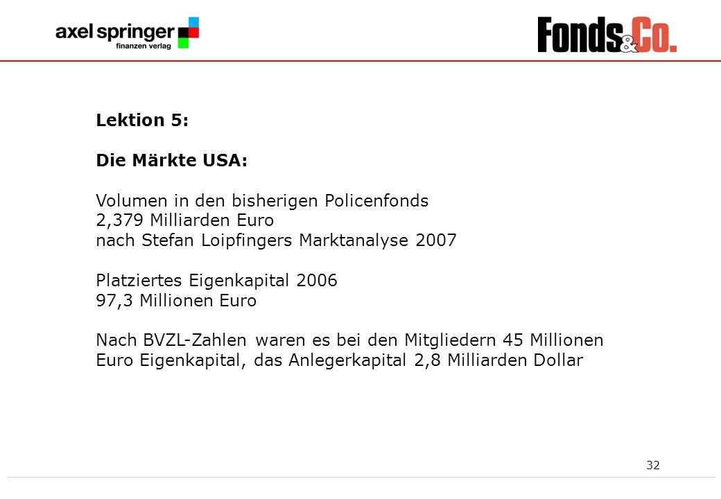 32 Lektion 5: Die Märkte USA: Volumen in den bisherigen Policenfonds 2,379 Milliarden Euro nach Stefan Loipfingers Marktanalyse 2007 Platziertes Eigen