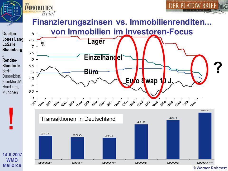 © Werner Rohmert 14.6.2007 WMD Mallorca Finanzierungszinsen vs. Immobilienrenditen... von Immobilien im Investoren-Focus % Büro Lager Einzelhandel Eur