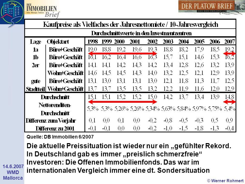 © Werner Rohmert 14.6.2007 WMD Mallorca Quelle: DB Immobilien 6/2007 Die aktuelle Preissituation ist wieder nur ein gefühlter Rekord. In Deutschland g