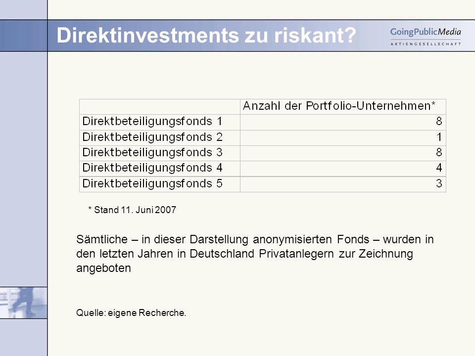 Direktinvestments zu riskant.