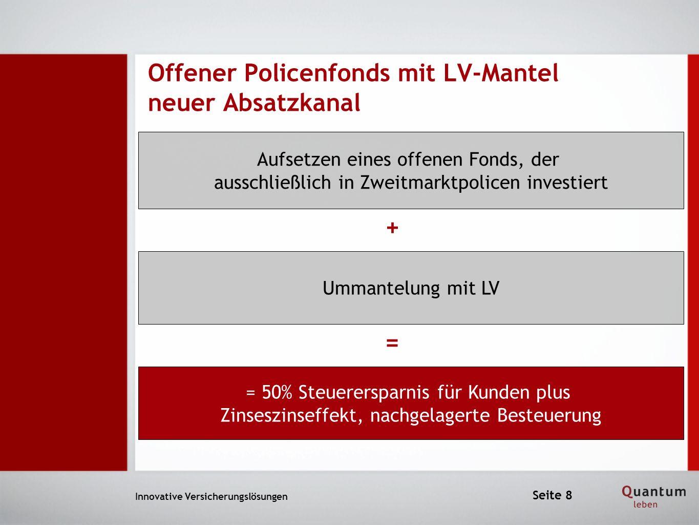 Offener Policenfonds mit LV-Mantel neuer Absatzkanal Innovative Versicherungslösungen Aufsetzen eines offenen Fonds, der ausschließlich in Zweitmarktp