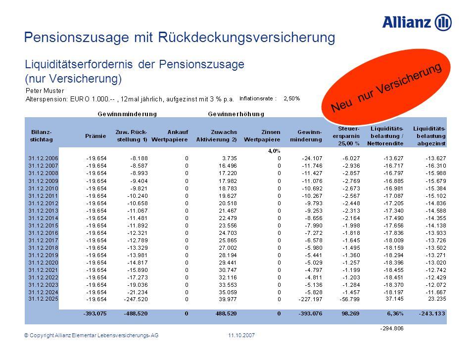 © Copyright Allianz Elementar Lebensversicherungs- AG 11.10.2007 Liquiditätserfordernis der Pensionszusage (nur Versicherung) Neu nur Versicherung Pen