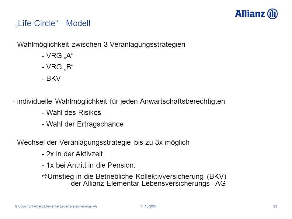 © Copyright Allianz Elementar Lebensversicherungs- AG 11.10.200723 Life-Circle – Modell - Wahlmöglichkeit zwischen 3 Veranlagungsstrategien - VRG A -