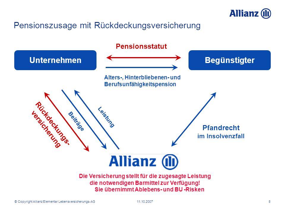 © Copyright Allianz Elementar Lebensversicherungs- AG 11.10.2007 Liquiditätserfordernis der PZ (Wertpapiere und Versicherung) Pensionszusage mit Rückdeckungsversicherung