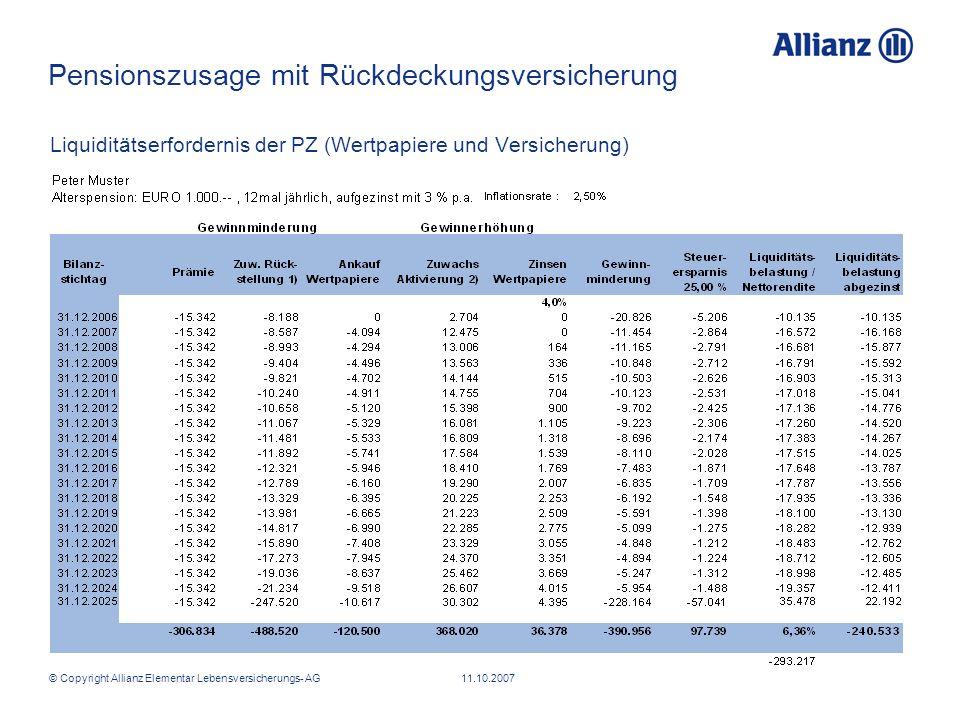 © Copyright Allianz Elementar Lebensversicherungs- AG 11.10.2007 Liquiditätserfordernis der Pensionszusage (nur Versicherung) Neu nur Versicherung Pensionszusage mit Rückdeckungsversicherung