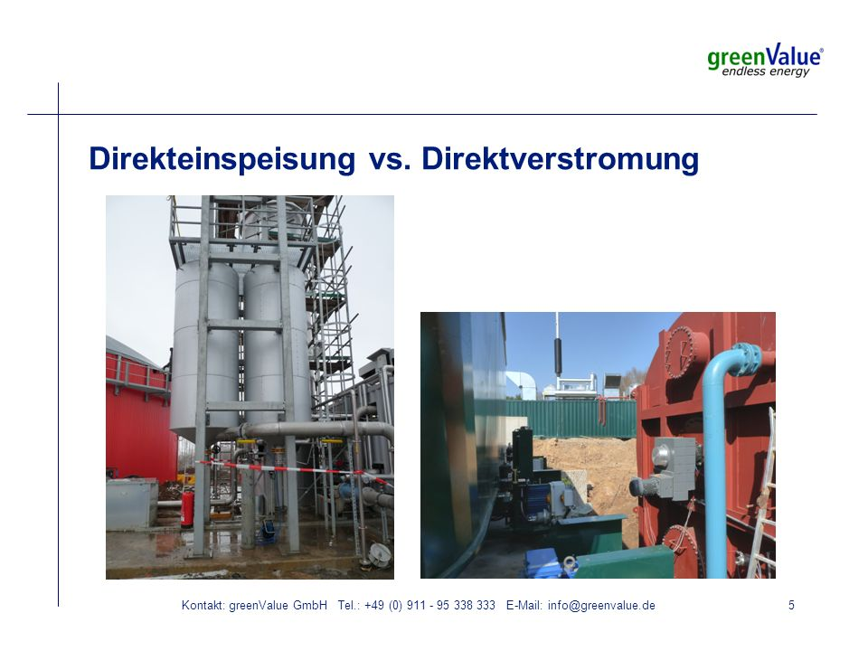 Kontakt: greenValue GmbH Tel.: +49 (0) 911 - 95 338 333 E-Mail: info@greenvalue.de5 Direkteinspeisung vs.
