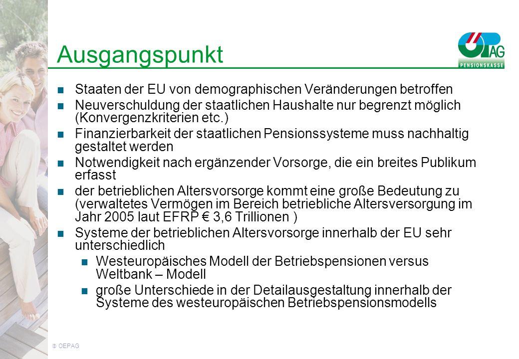 OEPAG Ausgangspunkt Staaten der EU von demographischen Veränderungen betroffen Neuverschuldung der staatlichen Haushalte nur begrenzt möglich (Konvergenzkriterien etc.) Finanzierbarkeit der staatlichen Pensionssysteme muss nachhaltig gestaltet werden Notwendigkeit nach ergänzender Vorsorge, die ein breites Publikum erfasst der betrieblichen Altersvorsorge kommt eine große Bedeutung zu (verwaltetes Vermögen im Bereich betriebliche Altersversorgung im Jahr 2005 laut EFRP 3,6 Trillionen ) Systeme der betrieblichen Altersvorsorge innerhalb der EU sehr unterschiedlich Westeuropäisches Modell der Betriebspensionen versus Weltbank – Modell große Unterschiede in der Detailausgestaltung innerhalb der Systeme des westeuropäischen Betriebspensionsmodells
