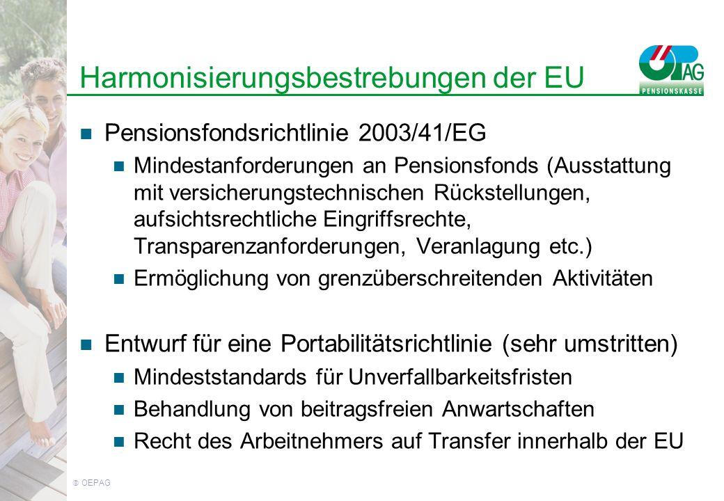 OEPAG Harmonisierungsbestrebungen der EU Pensionsfondsrichtlinie 2003/41/EG Mindestanforderungen an Pensionsfonds (Ausstattung mit versicherungstechnischen Rückstellungen, aufsichtsrechtliche Eingriffsrechte, Transparenzanforderungen, Veranlagung etc.) Ermöglichung von grenzüberschreitenden Aktivitäten Entwurf für eine Portabilitätsrichtlinie (sehr umstritten) Mindeststandards für Unverfallbarkeitsfristen Behandlung von beitragsfreien Anwartschaften Recht des Arbeitnehmers auf Transfer innerhalb der EU