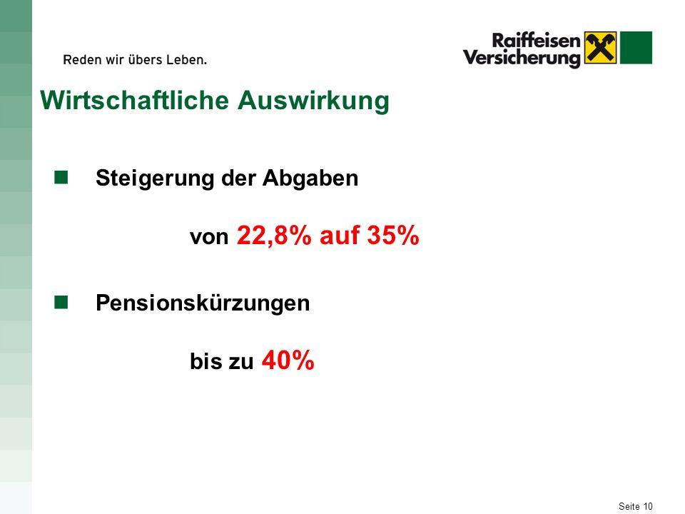 Seite 10 Steigerung der Abgaben von 22,8% auf 35% Pensionskürzungen bis zu 40% Wirtschaftliche Auswirkung