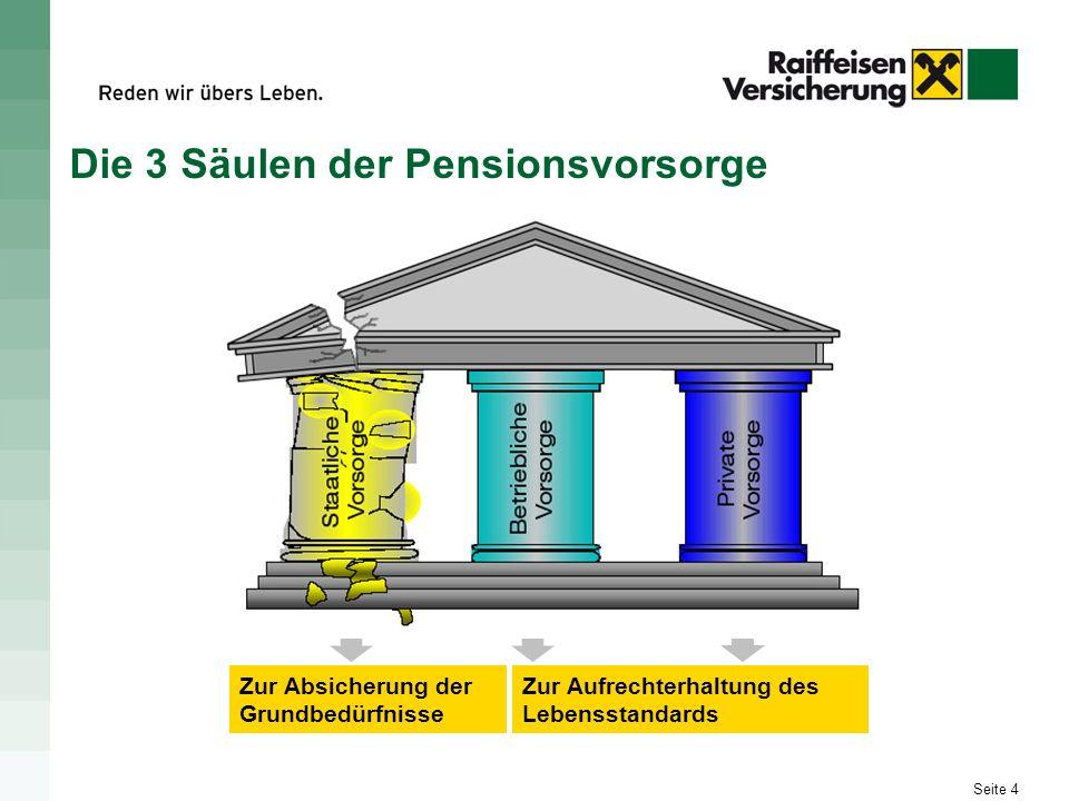 Seite 4 Die 3 Säulen der Pensionsvorsorge Zur Absicherung der Grundbedürfnisse Zur Aufrechterhaltung des Lebensstandards
