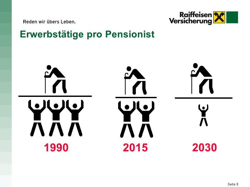 Seite 8 19902015 2030 Erwerbstätige pro Pensionist