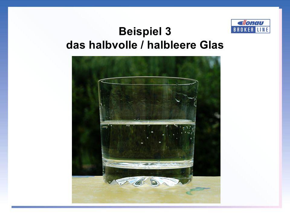 Beispiel 3 das halbvolle / halbleere Glas
