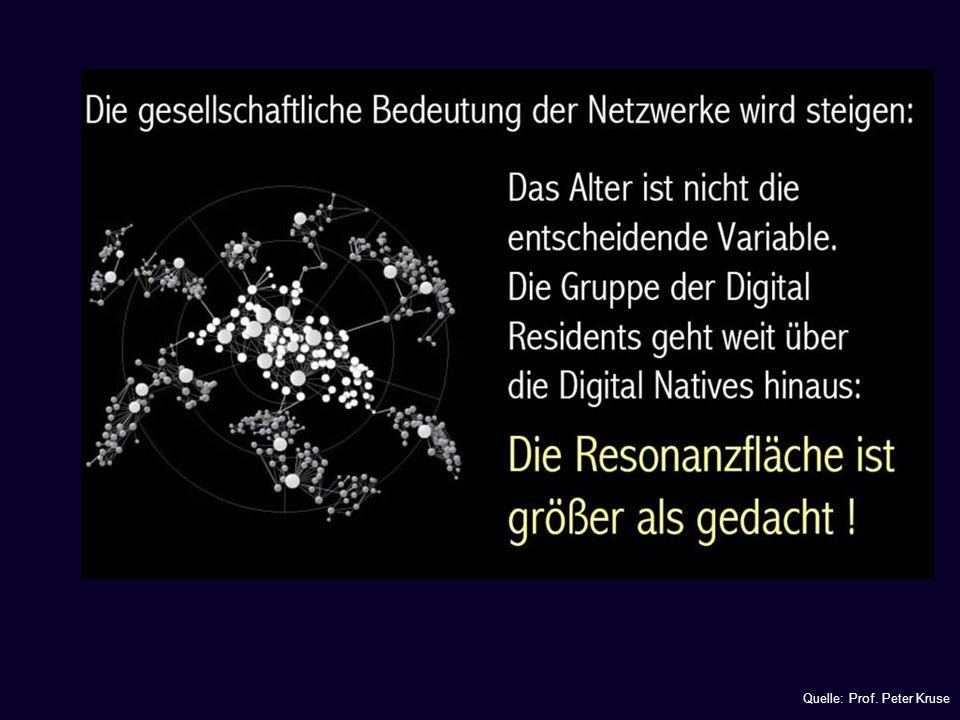 Quelle: Prof. Peter Kruse