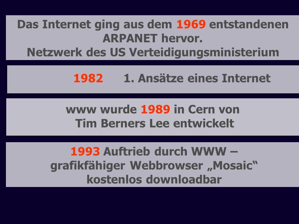 Das Internet ging aus dem 1969 entstandenen ARPANET hervor. Netzwerk des US Verteidigungsministerium 1982 1. Ansätze eines Internet www wurde 1989 in