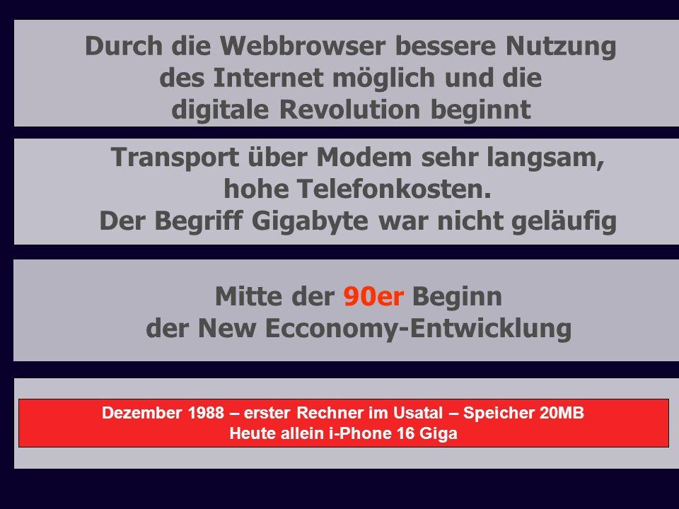 Durch die Webbrowser bessere Nutzung des Internet möglich und die digitale Revolution beginnt Transport über Modem sehr langsam, hohe Telefonkosten. D