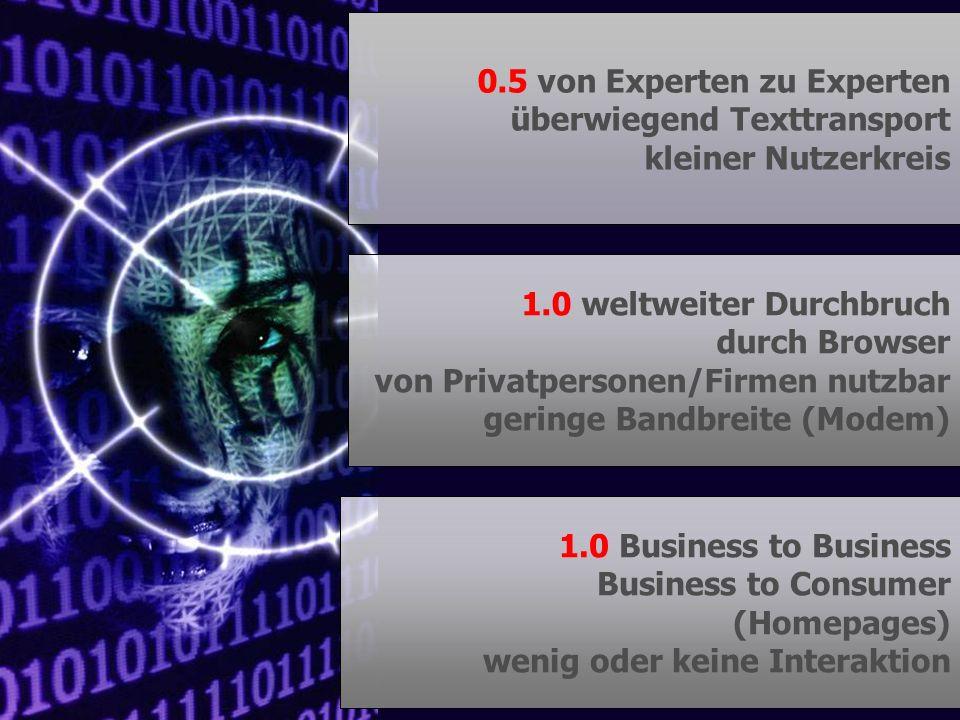 1.0 weltweiter Durchbruch durch Browser von Privatpersonen/Firmen nutzbar geringe Bandbreite (Modem) 0.5 von Experten zu Experten überwiegend Texttran