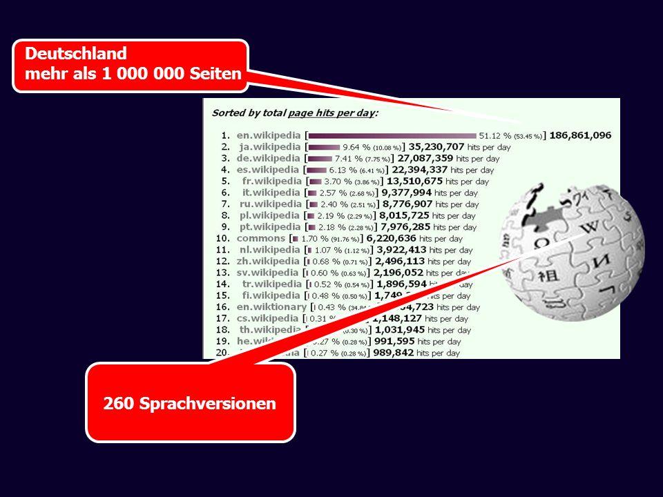 260 Sprachversionen Deutschland mehr als 1 000 000 Seiten