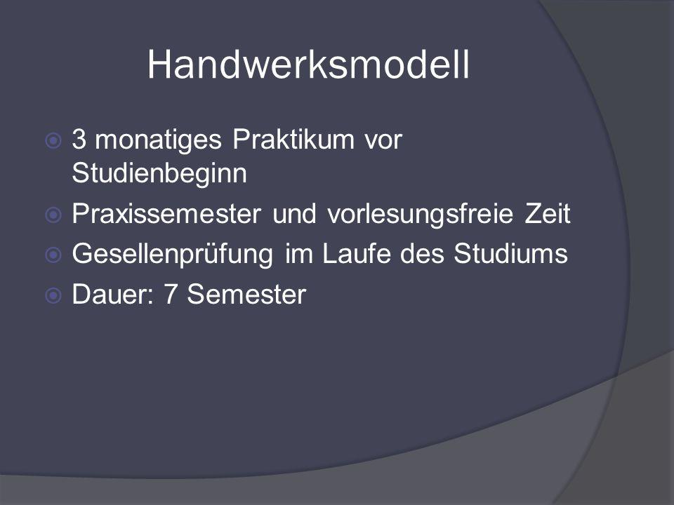 Handwerksmodell 3 monatiges Praktikum vor Studienbeginn Praxissemester und vorlesungsfreie Zeit Gesellenprüfung im Laufe des Studiums Dauer: 7 Semeste