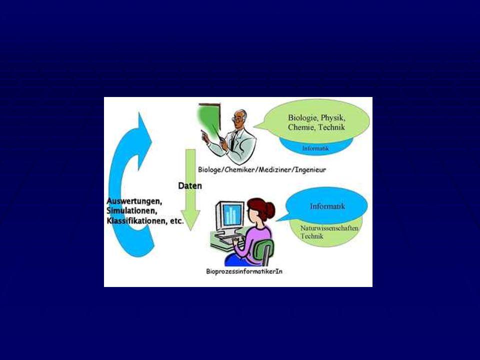 Erfahrungsberichte von Bioinformatikstudenten Empfehlung: Biologie, Chemie und Informatik in der Schule Empfehlung: Biologie, Chemie und Informatik in der Schule Interesse für die Biologie und die Informatik mitbringen, sonst Langeweile Interesse für die Biologie und die Informatik mitbringen, sonst Langeweile unheimlich viel zu lernen -> wenig Zeit für Freizeitgestaltung unheimlich viel zu lernen -> wenig Zeit für Freizeitgestaltung Bioinformatik ist ganz ungeeignet für jemanden, der sich vorrangig für Biologie interessiert Bioinformatik ist ganz ungeeignet für jemanden, der sich vorrangig für Biologie interessiert man besteht die Prüfungen in der Regel nur,wenn man offen für die Informatik ist man besteht die Prüfungen in der Regel nur,wenn man offen für die Informatik ist