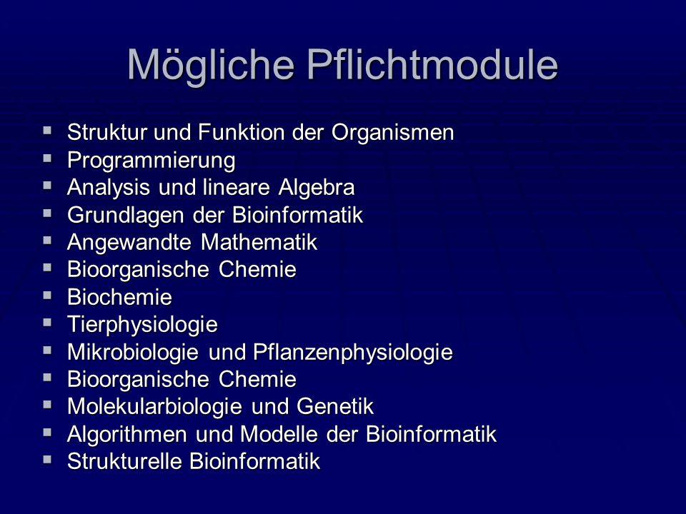 Mögliche Wahlpflichtmodule Biowissenschaften Biowissenschaften Informatik Informatik Mathematik Mathematik Biochemie Biochemie Pharmazie Pharmazie Chemie Chemie Physik Physik
